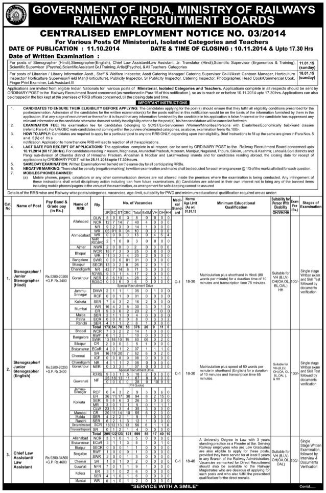 Job notification-rrb-notified-recruitment-for-1406-various