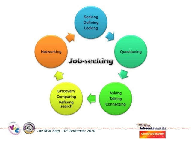 Job seeking skills, being creative when looking for employment