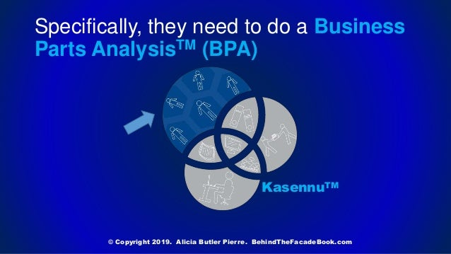 Specifically, they need to do a Business Parts AnalysisTM (BPA) © Copyright 2019. Alicia Butler Pierre. BehindTheFacadeBoo...