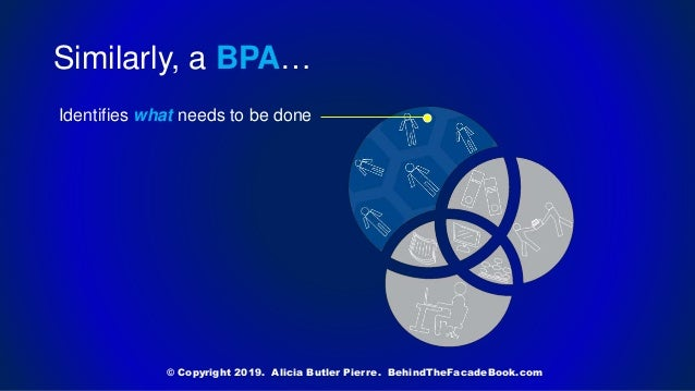 Similarly, a BPA… Identifies what needs to be done © Copyright 2019. Alicia Butler Pierre. BehindTheFacadeBook.com