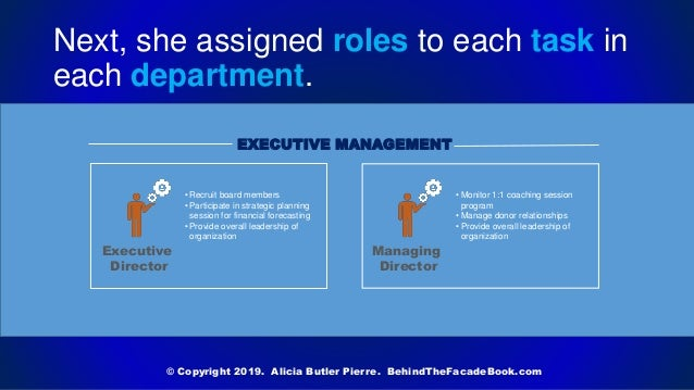 Next, she assigned roles to each task in each department. Executive Director © Copyright 2019. Alicia Butler Pierre. Behin...