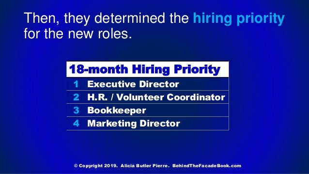 Then, they determined the hiring priority for the new roles. 18-month Hiring Priority 1 Executive Director 2 H.R. / Volunt...