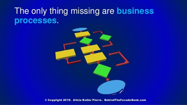 The only thing missing are business processes. © Copyright 2019. Alicia Butler Pierre. BehindTheFacadeBook.com