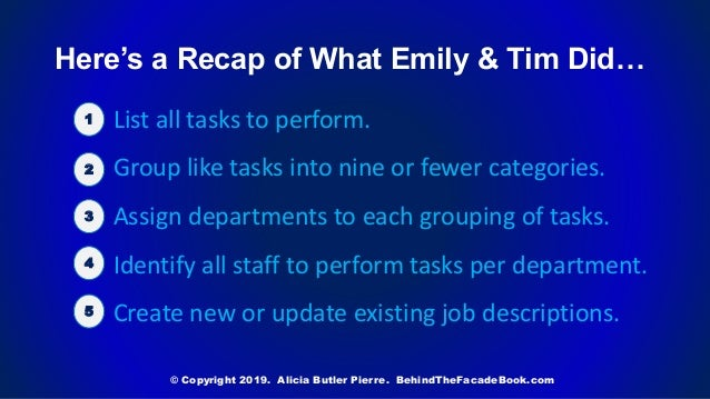 Here's a Recap of What Emily & Tim Did… List all tasks to perform. Group like tasks into nine or fewer categories. Assign ...