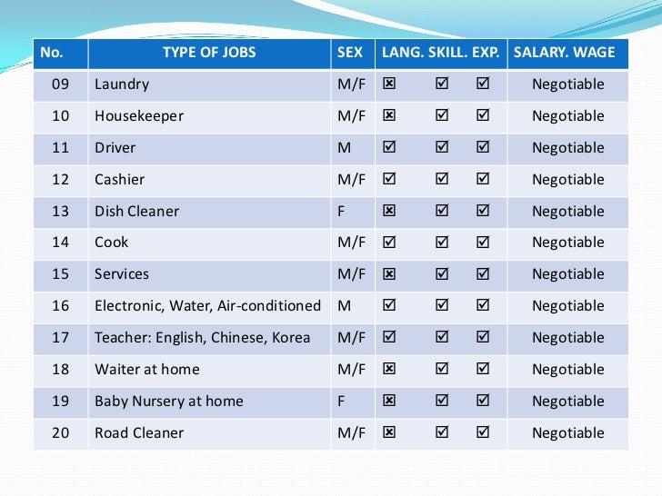 Job agency of cambodia