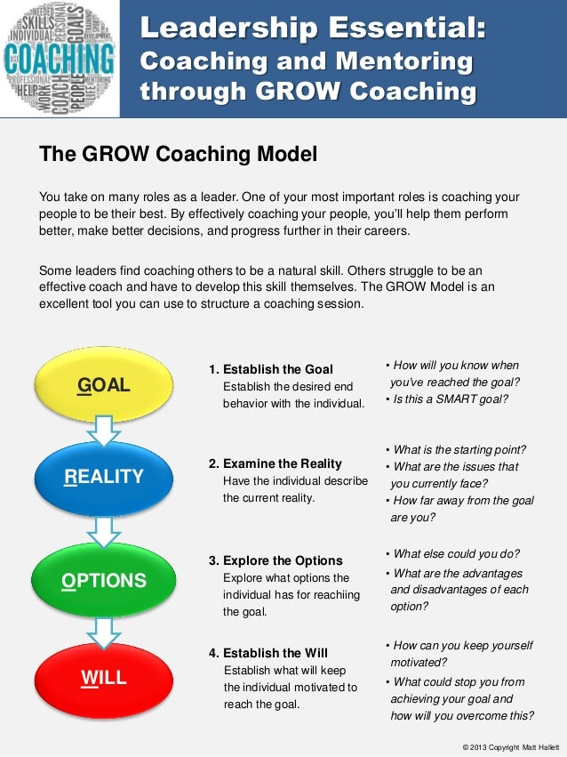 Grow coaching job aid for Grow coaching template