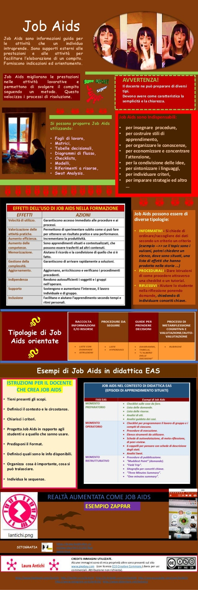 http://www.facebook.com/lantichi http://twitter.com/lantichi http://it.linkedin.com/in/lantichi http://www.youtube.com/use...