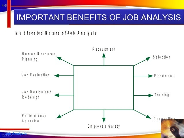 the importance of career and performance Career pathing: the importance of a career development framework why have a career development framework finding, hiring and keeping good talent is a challenge for companies these days.