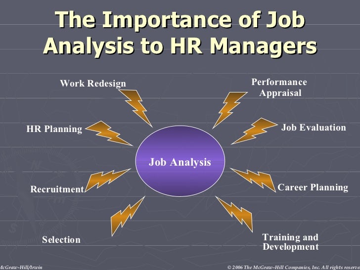 the importance of job analysis in It's not just for screening candidates anymore today, business owners are  finding numerous ways to put an employee's job description to work.