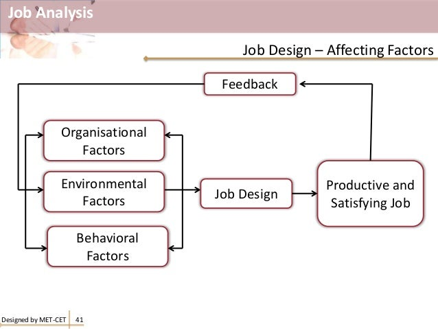 factors affecting organizational design Factors affecting organizational design although many things can affect the choice of an appropriate structure external factors affecting organizational structure.