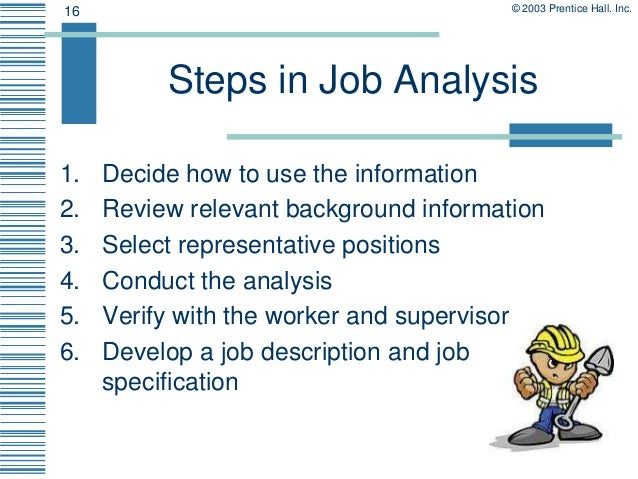job analysis and job description essay Justify your belief that the job analysis and job description are in compliance with state and federal regulations 5 use at least four (4).
