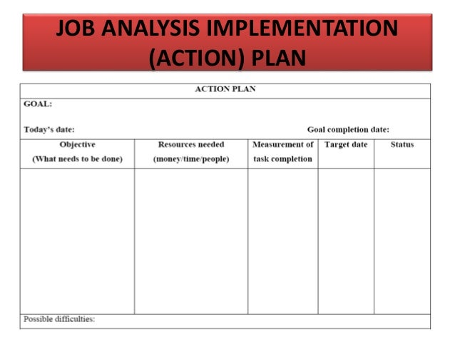 job analysis evaluation grading process and tools