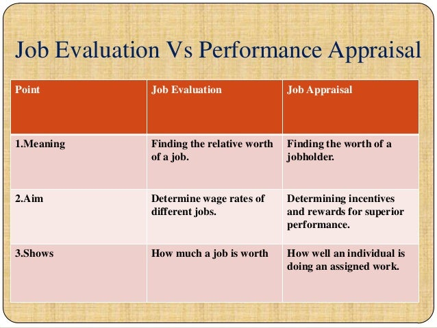 Job-Evaluation-4-638.Jpg?Cb=1360481997