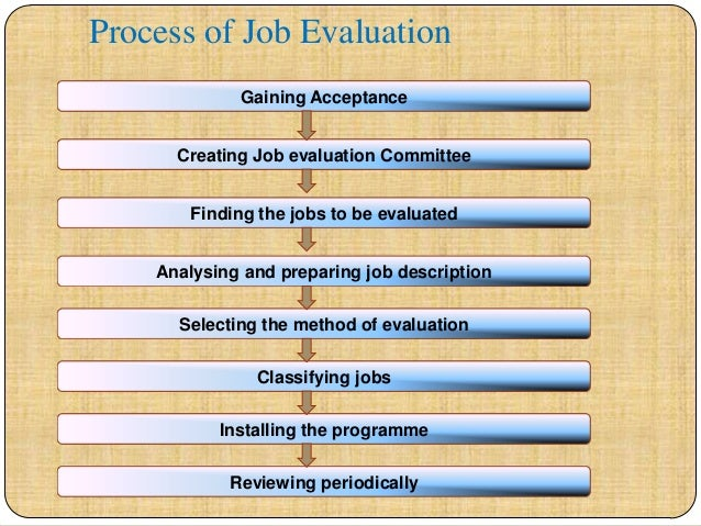Online Writing Lab Amp Job Evaluation Case Study Ppt