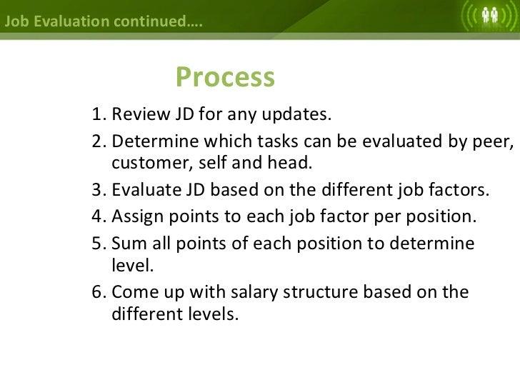 Contributing to the process of job analysis 3cja