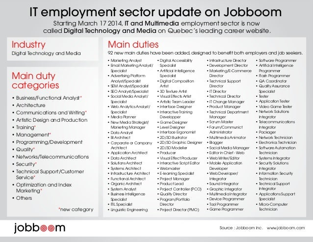 IT employment sector update on Jobboom Starting March 17 2014, IT and Multimedia employment sector is now called Digital T...