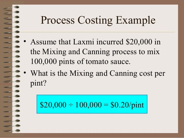 Job Costing Tutorial