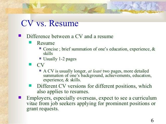 6. 6 CV Vs. Resume ...  Curriculum Vitae Versus Resume