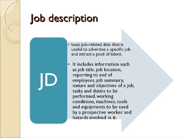 Getting a job as a model, like any other job, would require that you provide a resume to the employer for them to be able to assess your suitability for the position properly. Job Description and Resume Examples: A collection of job descriptions, resume examples, employment, and career resources.