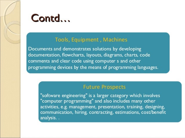 Model of Job description – Computer Programmer Job Descriptions