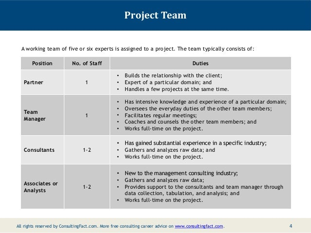 Project ...  Project Management Roles And Responsibilities Template