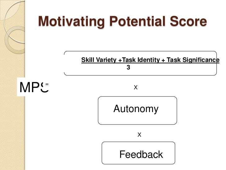 Calculate the motivating potential score mps