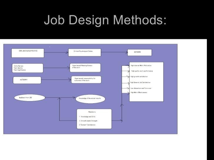 Work organization and job design summary