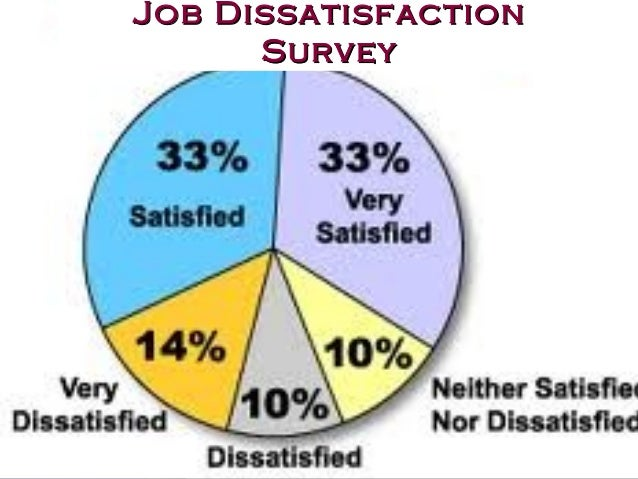 job satisfaction and dissatisfaction (two factor theory) herzberg found that the factors causing job satisfaction (and presumably motivation) were different from those causing job dissatisfaction.