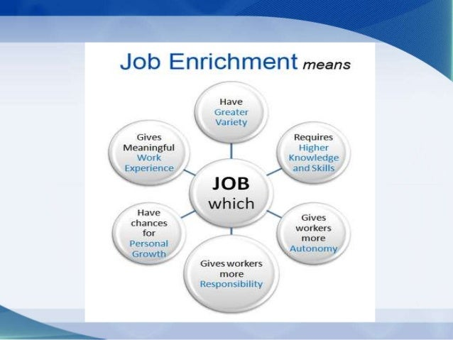 job rotation enrichment or enlargement Job enrichment is adding to the job profile in a vertical way or enhancing the  the earliest approach to relieve such boredom was job rotation and job enlargement.