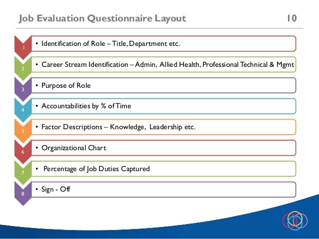 Osler Job Evaluation Instructions