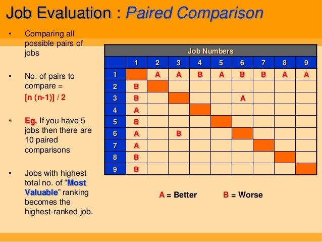 job comparison