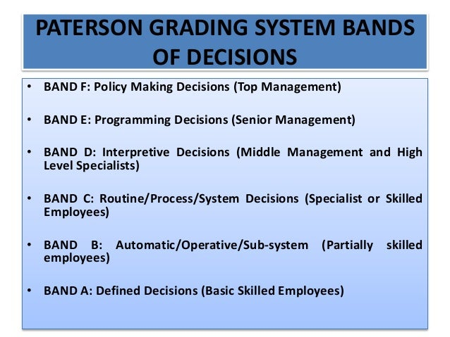 in favour of grading system and 14 reporting systems the full record of all grading of jobs, including the corporate hr quality assurance check.