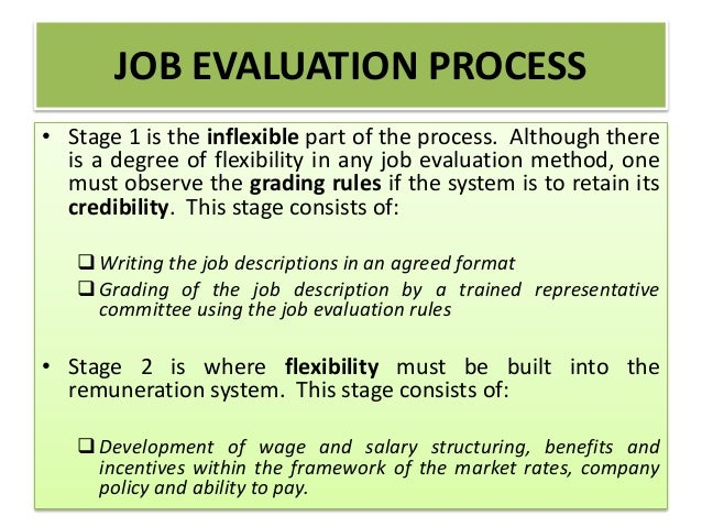 Job Evaluation Report. 3 Job Analysis, Job Design & Job Evaluation