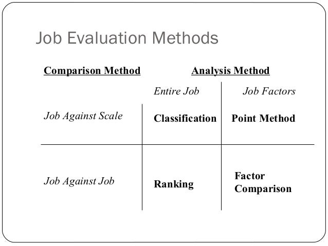 assessment methods comparison Technical professionals are often asked to research, recommend, implement and execute it risk assessment and analysis processes here we compare and contrast common methodologies.
