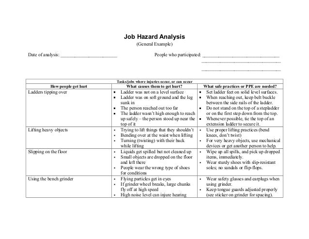Job Hazanalysis Example