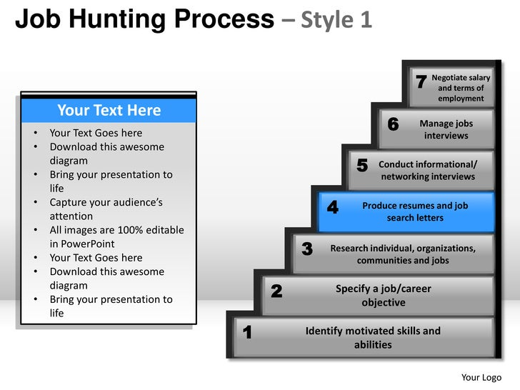 Job Hunting Process Style 1 Powerpoint Presentation Templates