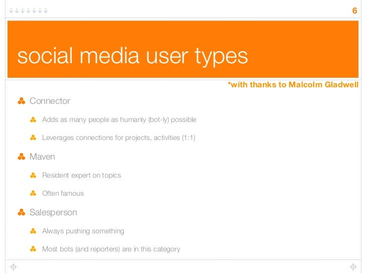 6     social media user types                                                           *with thanks to Malcolm Gladwell  ...