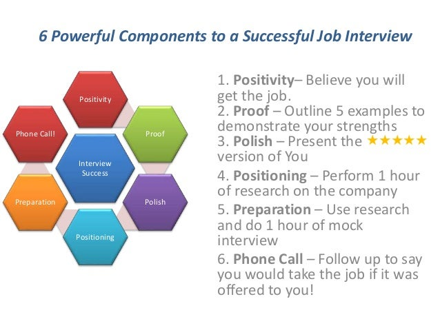 Melbourne Resumes presents 8 Powerful Interview Strategies.