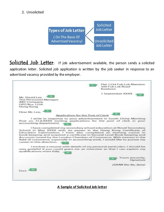 Solicited; 3. 2. Unsolicited Solicited Job Letter: If Job Advertisement  Available, The Person Sends A Solicited Application ...  Cover Letter For Job Applications