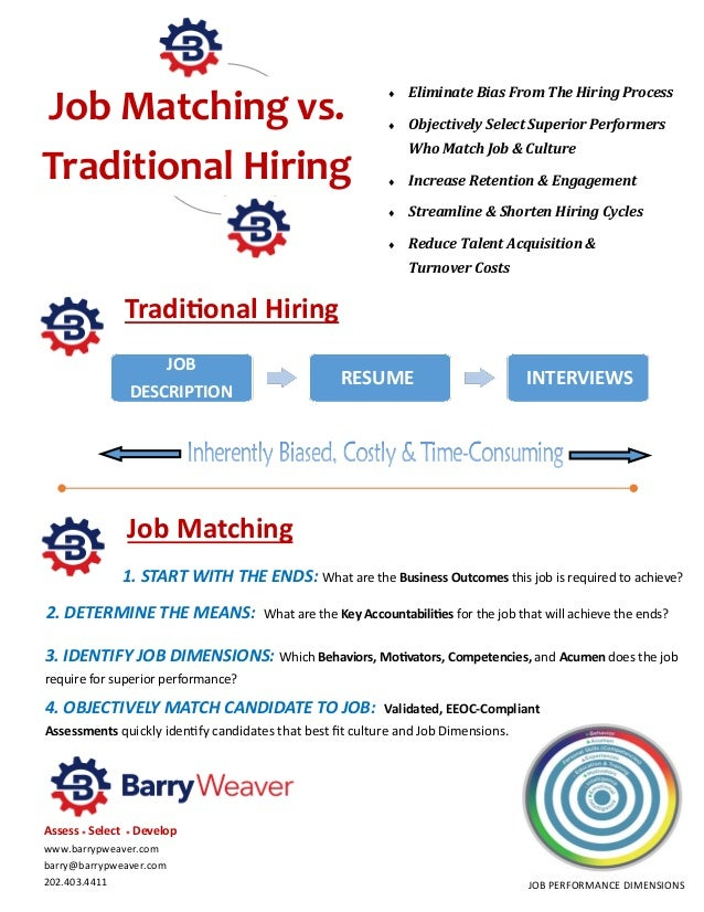 Traditional Hiring Job Matching vs. Traditional Hiring  Eliminate Bias From The Hiring Process  Objectively Select Super...