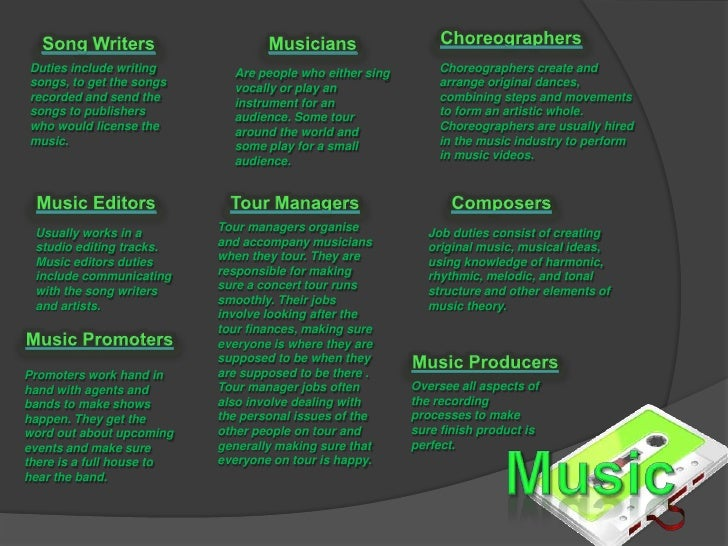 Job opportunities descriptions in the creative media industry – Music Industry Job Descriptions
