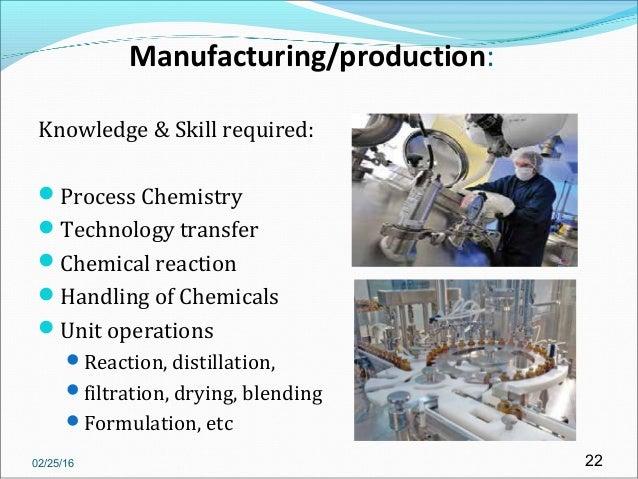 Job opportunity for Chemistry Graduates