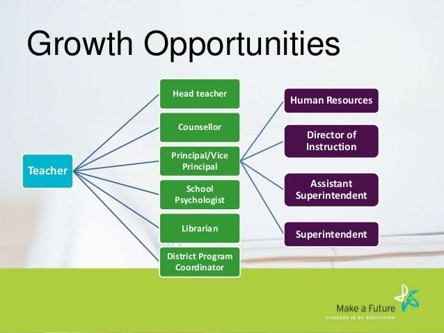 Career Paths in Teaching