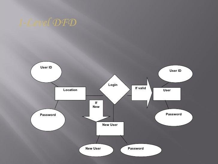 Job portal diagram 9 ccuart Images
