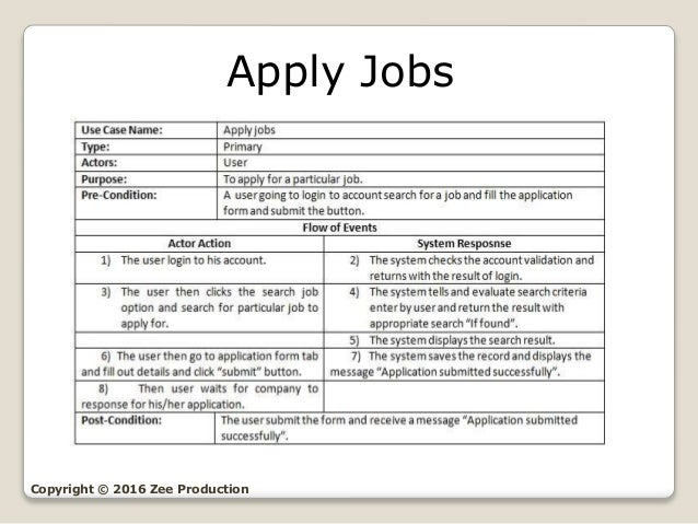 Research paper help online job portal