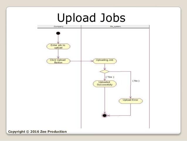 Online job portal uml diagrams class diagram copyright 2016 zee production ccuart Choice Image