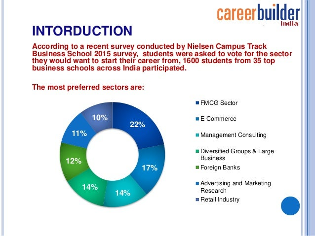 job prospects for mba graduates in the start up eco system careerbuilder india 2 - Mba Career Opportunities Career In Mba Career Path