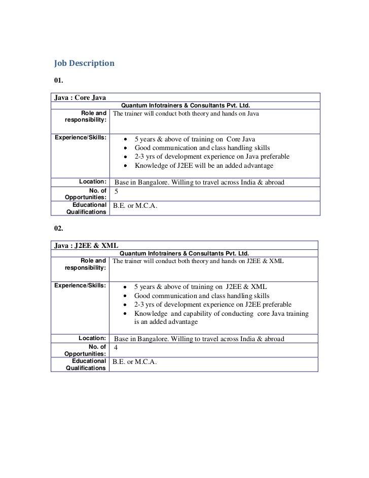Job Description01.Java : Core Java                          Quantum Infotrainers & Consultants Pvt. Ltd.           Role an...