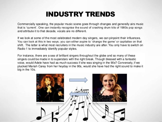 Changing the music industry-assignment
