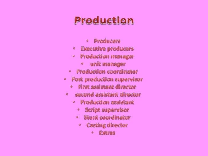 Production Director Job Description. EFCeFDbADCcbBAaLvaAppThumbnail ...